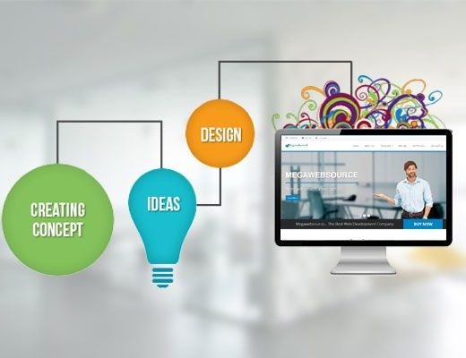 How to Choose the Web Designing Company in Noida?